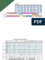 Complete ANALISIS TRIAL NEGERI2 KIMIA 2018 (2) (1).xlsx