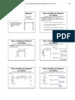 Simple Frame Analysis