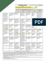 Cuadro de Valores Unitarios Oficiales de Edificacion en La Costa