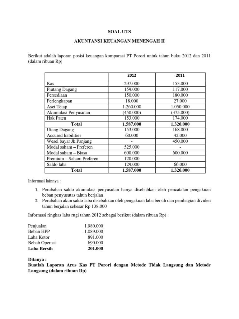 Soal Uts Akuntansi Keuangan Menengah 2