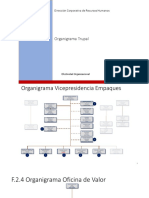 2.1-2.2-Dirección-Corporativa-de-Recursos-Humanos