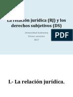 01 - La Relación Jurídica y Los Derechos Subjetivos