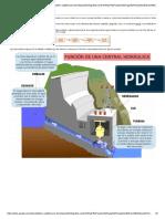 Infografias Central