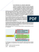 Foro Plan Hidraulico Regional de La Región Lambayeque