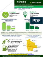 Cifras-781-Biocombustibles-mundo-Bolivia.pdf