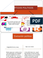PARTIDOS POLITICOS KIKE-1.pptx