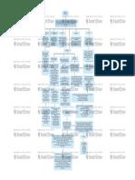Diseño de puestos.pdf