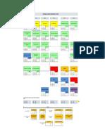Malla Gestión Administrativa Virtual Aprobada y Actualizada V01 Jun 18 Ultima Version