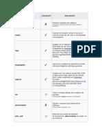 Parámetro de Software.docx