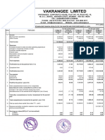 Q4 & Full Year FY2018-19 Results (Standalone)