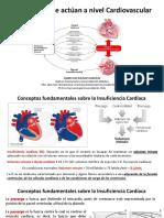 5. Fármacos Que Actual a Nivel Cardiovascular y Renal