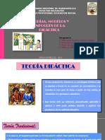 Teorias Enfoques y Modelos de La Didactica