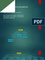 Taller 2 Mapas Conceptuales Programacion