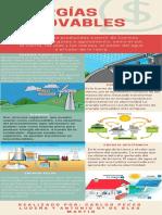 Infografia energías renovables