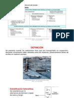 Estructuras de Ordenamiento Interno.