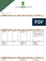 01 Format Kisi-Kisi Soal USBN SMK Fisika Paket B K.13.docx
