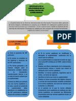 act.4 mapa conceptual.docx