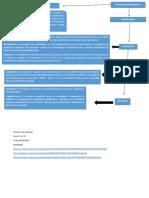mapa metodologia.docx