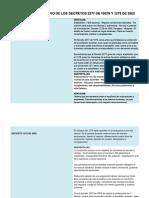 Claudia Lopea Analisis Comparativo de Los Decretos 2277 de 19579 y 1278 de 2002