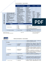 Modelos Psicoterapéuticos - 1980-2000 -Cuadro Sinóptico