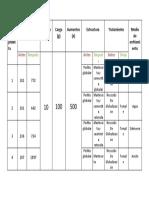 tabla comparativa de la expo temple.docx