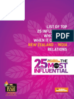 The Indian Weekender NZ-India 25 Most Influential - 2018