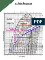 YRB_REF_ Diagrama P-h Explicação
