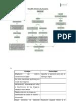 Tarea 2 Ibaceta_Katherine.pdf