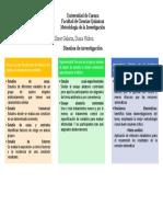 Diseños de investigación.docx