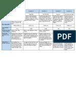 Parámetros a considerar para el Benchmarking.docx