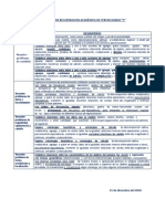 PROGRAMA DE RECUPERACION ACADÈMICA DE TERCER GRADO matematica.docx