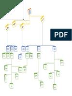 Presentación1 MAPA CONCEPTUAL Aprendizaje autónomo y estrategias cognitivas.pptx