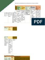 línea de tiempo antecedente de las contribuciones en el mundo y en México.docx