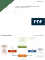 Estructura Mapa Mental Significado en Arquitectura