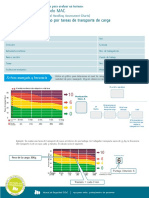 Evaluación Riesgo Transporte Carga MAC-2018