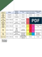 Cuadro comparativo (Medios de cultivos en placa).docx