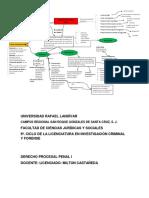 mapa mental procesal 3.docx
