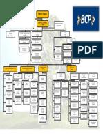 ORGANIGRAMA BCP.docx