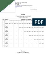 Grafic Notare Ritmică S I