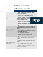 learning performance context analysis