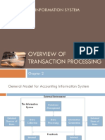 Overview of Transaction Processing