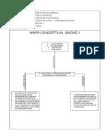 Mapa Conceptual Unidad 1