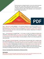 Elements of Behavioral Ethics-Psychological Biases.docx