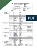 Sample NTPC Vendor List