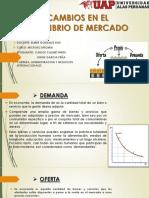 CAMBIOS EN EL EQUILIBRIO DE MERCADO.pptx