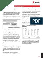 Screw Bolt & Nut Manufacaturing.pdf