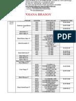 POIANA BRASOV2019