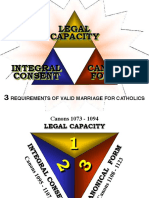 Canonical Requirements of Marriage