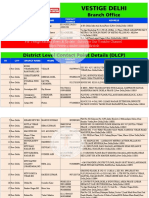 Vestige Delhi Branches | DLCP | Mini DLCP Office - PDF