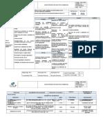 SIG-CA-03 Caracterización Gestion Comercial